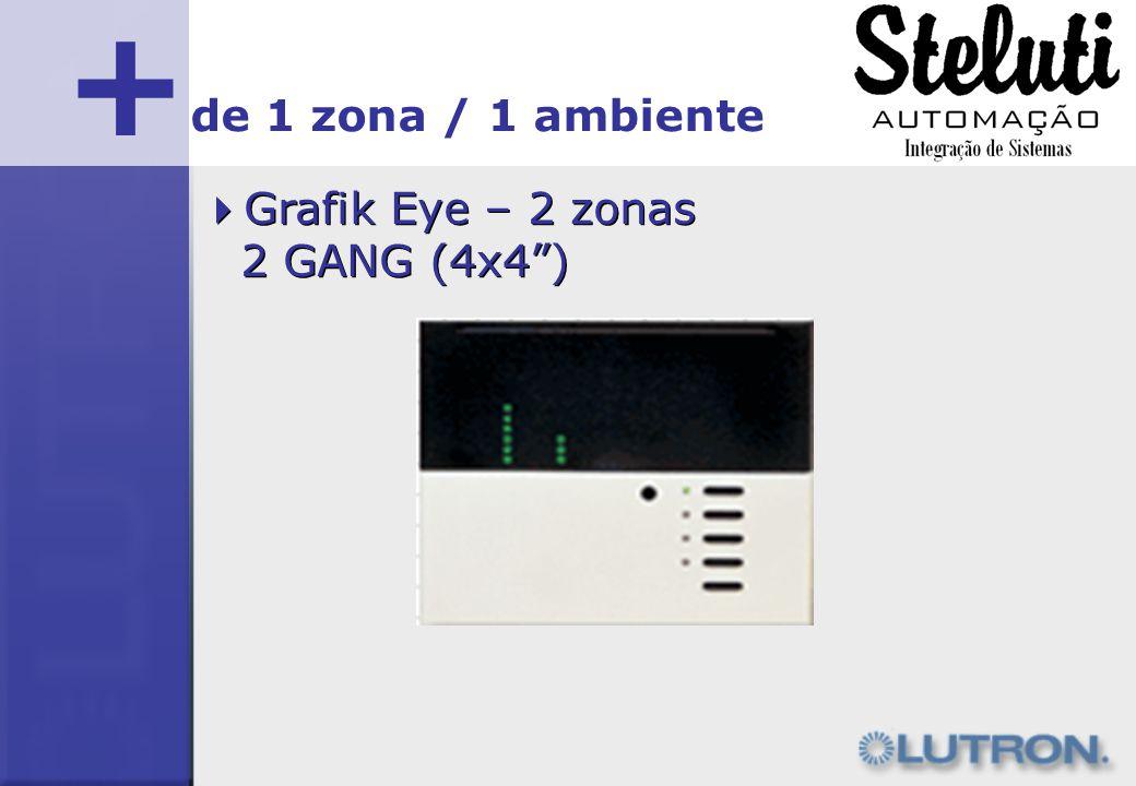 + Grafik Eye – 2 zonas 2 GANG (4x4) Grafik Eye – 2 zonas 2 GANG (4x4) de 1 zona / 1 ambiente