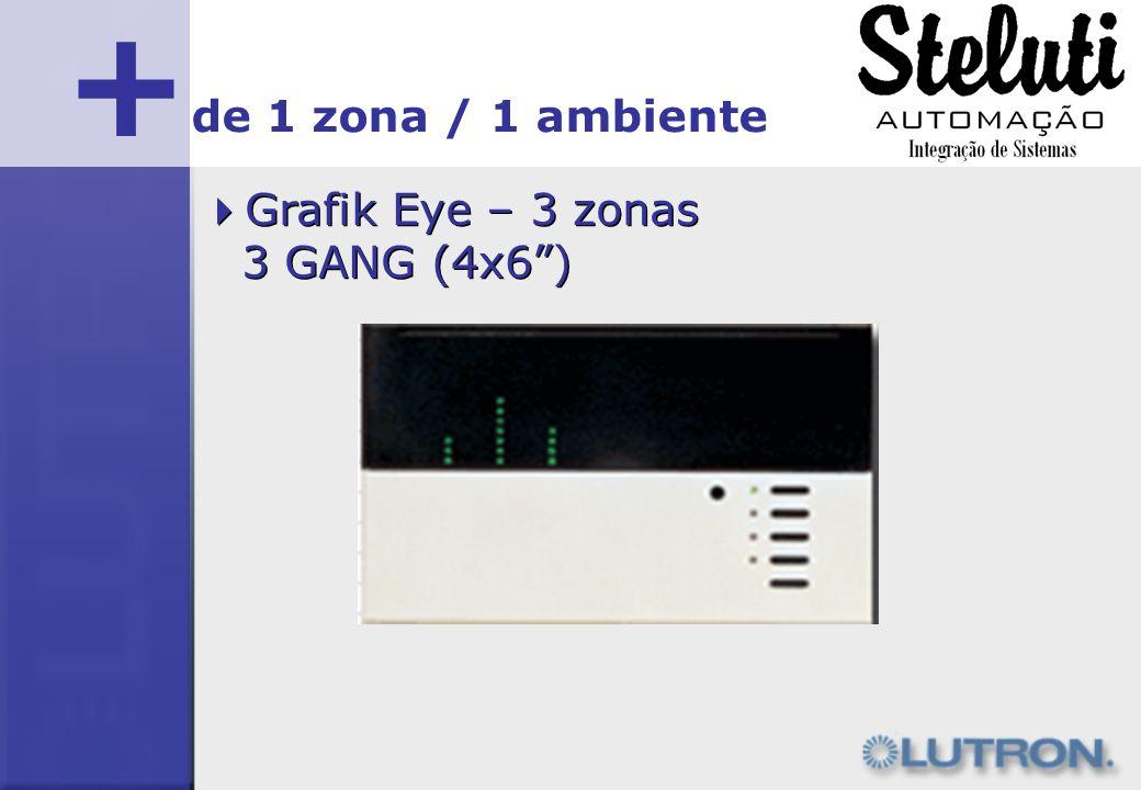 + Grafik Eye – 3 zonas 3 GANG (4x6) Grafik Eye – 3 zonas 3 GANG (4x6) de 1 zona / 1 ambiente