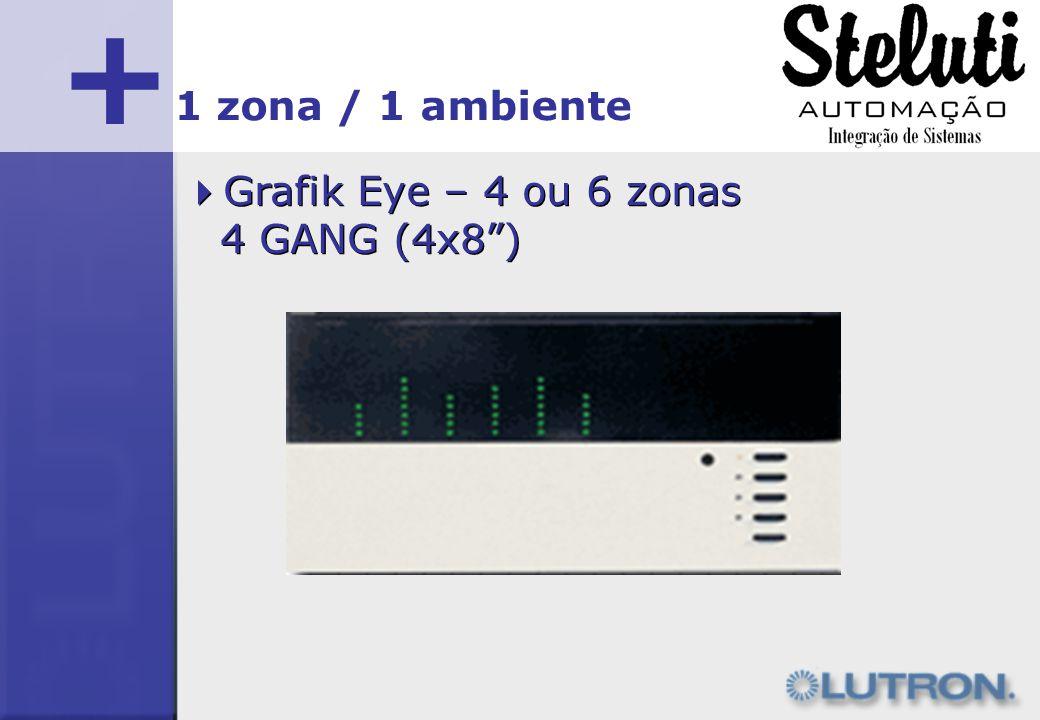 + Grafik Eye – 4 ou 6 zonas 4 GANG (4x8) Grafik Eye – 4 ou 6 zonas 4 GANG (4x8) 1 zona / 1 ambiente
