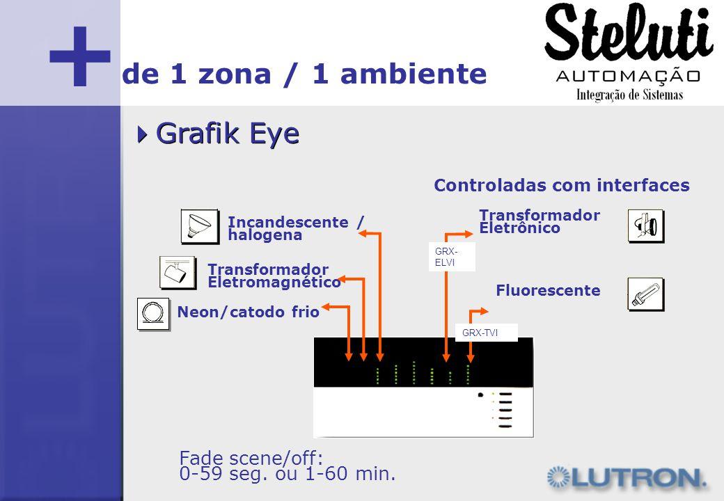 + Grafik Eye de 1 zona / 1 ambiente Controladas com interfaces Transformador Eletrônico Fluorescente Neon/catodo frio Transformador Eletromagnético In