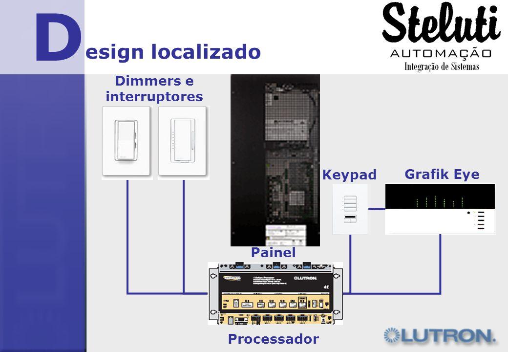D esign localizado Dimmers e interruptores Grafik Eye Keypad Processador Painel