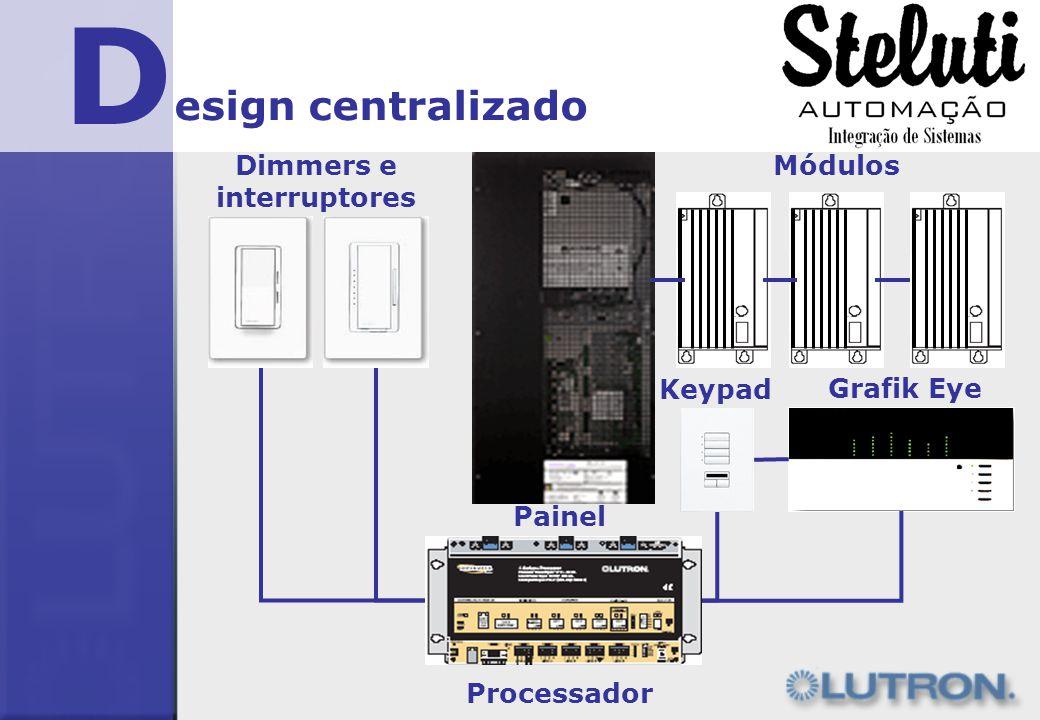 D esign centralizado Dimmers e interruptores Grafik Eye Keypad Processador Painel Módulos