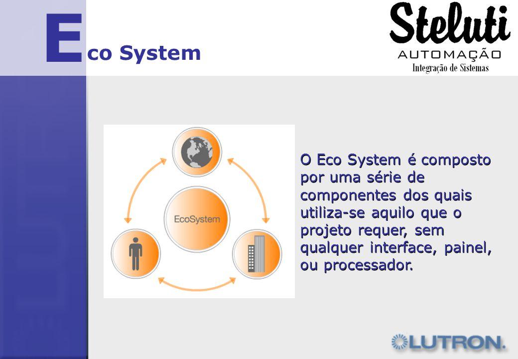 E O Eco System é composto por uma série de componentes dos quais utiliza-se aquilo que o projeto requer, sem qualquer interface, painel, ou processado