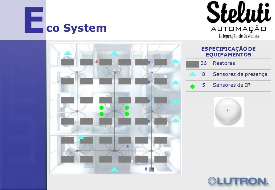 E co System ESPECIFICAÇÃO DE EQUIPAMENTOS 36Reatores 8Sensores de presença 5Sensores de IR