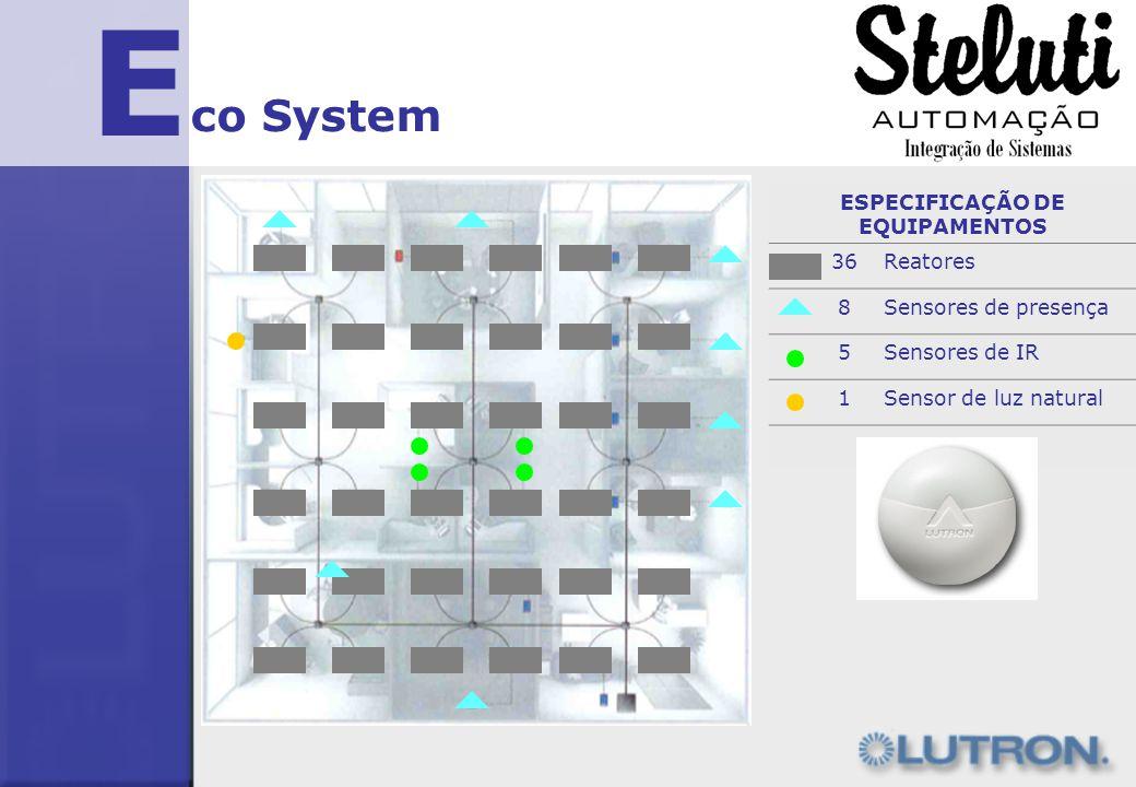 E co System ESPECIFICAÇÃO DE EQUIPAMENTOS 36Reatores 8Sensores de presença 5Sensores de IR 1Sensor de luz natural