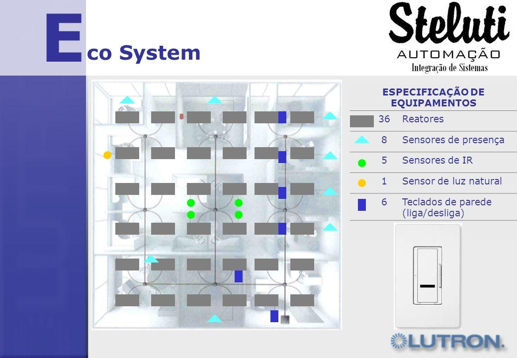 E co System ESPECIFICAÇÃO DE EQUIPAMENTOS 36Reatores 8Sensores de presença 5Sensores de IR 1Sensor de luz natural 6Teclados de parede (liga/desliga)