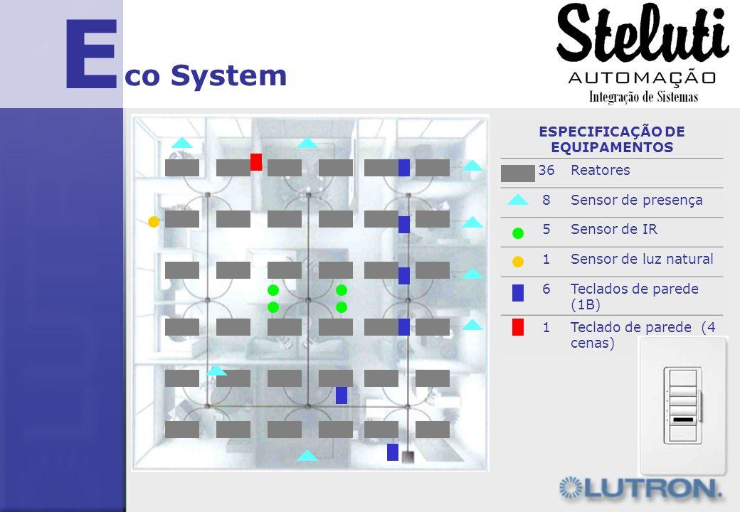 E co System ESPECIFICAÇÃO DE EQUIPAMENTOS 36Reatores 8Sensor de presença 5Sensor de IR 1Sensor de luz natural 6Teclados de parede (1B) 1Teclado de par