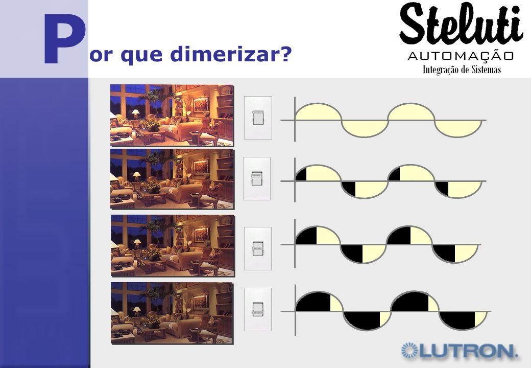 E co System ESPECIFICAÇÃO DE EQUIPAMENTOS 36Reatores 8Sensor de presença 5Sensor de IR 1Sensor de luz natural 6Teclados de parede (1B) 1Teclado de parede (4 cenas)