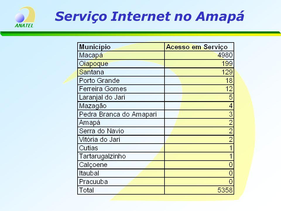 ANATEL Serviço Internet no Amapá