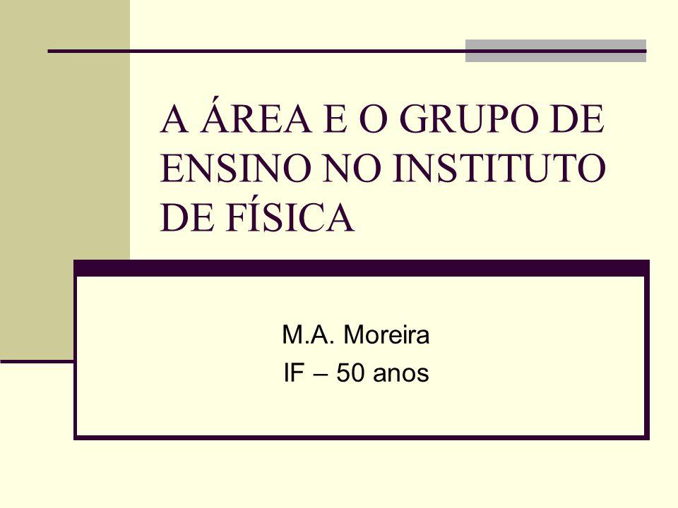 A ÁREA E O GRUPO DE ENSINO NO INSTITUTO DE FÍSICA M.A. Moreira IF – 50 anos