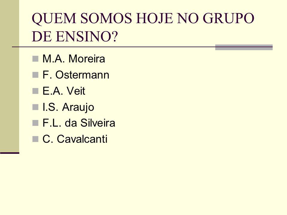 QUEM SOMOS HOJE NO GRUPO DE ENSINO? M.A. Moreira F. Ostermann E.A. Veit I.S. Araujo F.L. da Silveira C. Cavalcanti