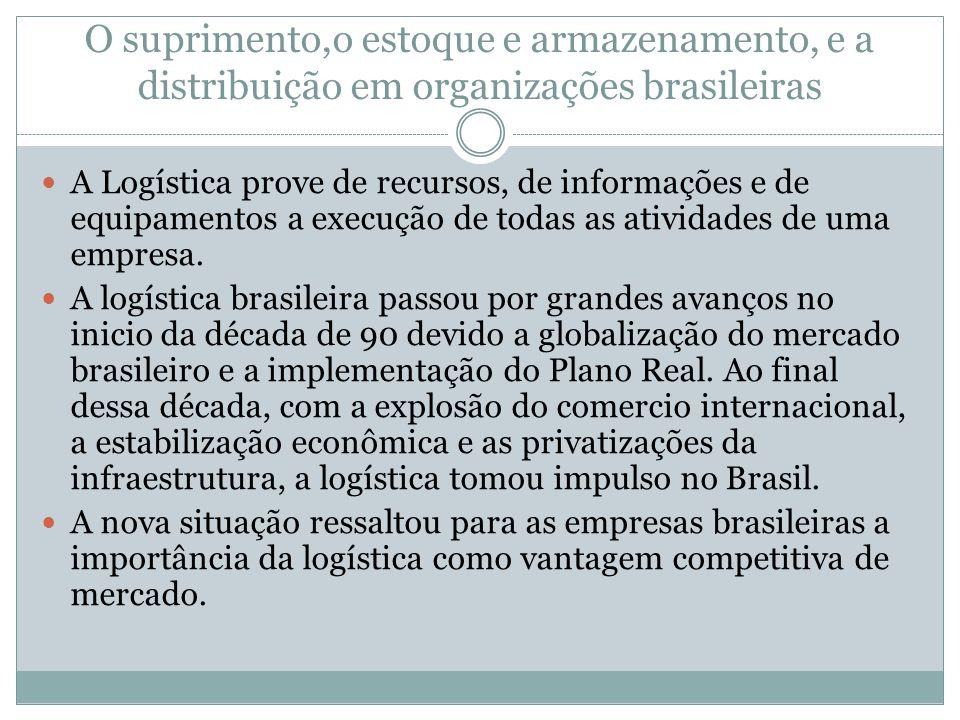 O suprimento,o estoque e armazenamento, e a distribuição em organizações brasileiras A Logística prove de recursos, de informações e de equipamentos a