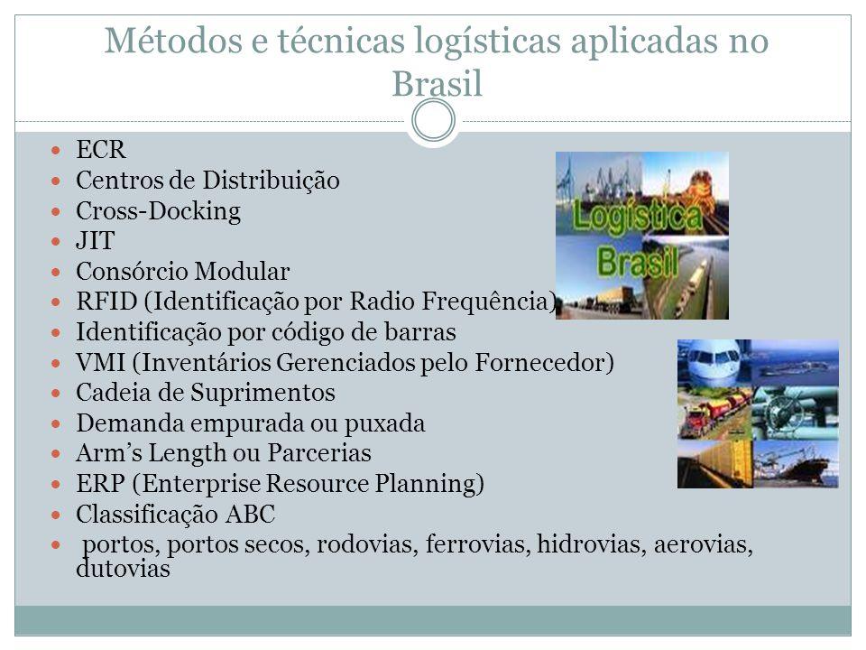 Métodos e técnicas logísticas aplicadas no Brasil ECR Centros de Distribuição Cross-Docking JIT Consórcio Modular RFID (Identificação por Radio Frequê