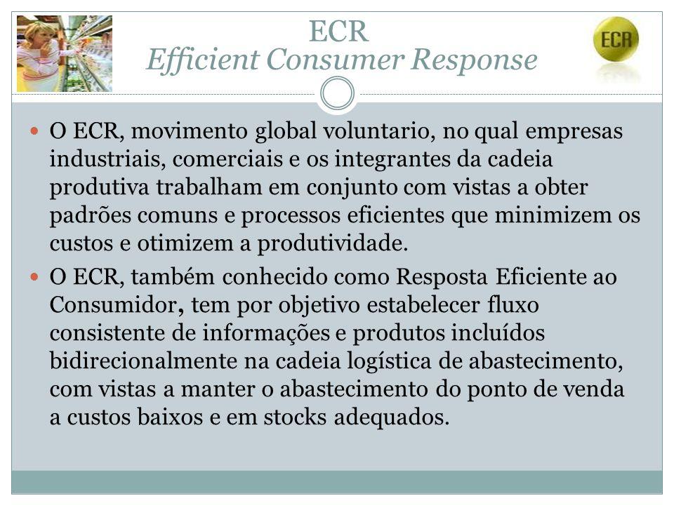 ECR Efficient Consumer Response O ECR, movimento global voluntario, no qual empresas industriais, comerciais e os integrantes da cadeia produtiva trab