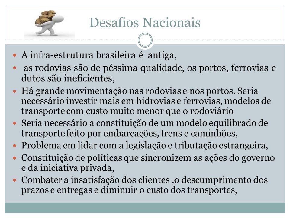 Desafios Nacionais A infra-estrutura brasileira é antiga, as rodovias são de péssima qualidade, os portos, ferrovias e dutos são ineficientes, Há gran