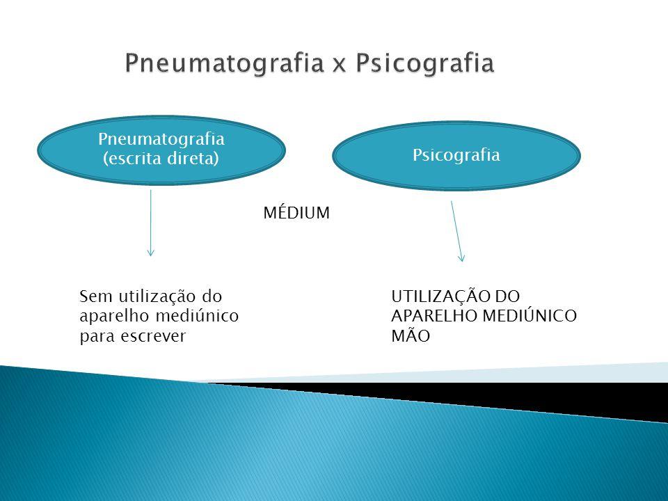 Pneumatografia (escrita direta) Psicografia MÉDIUM UTILIZAÇÃO DO APARELHO MEDIÚNICO MÃO Sem utilização do aparelho mediúnico para escrever