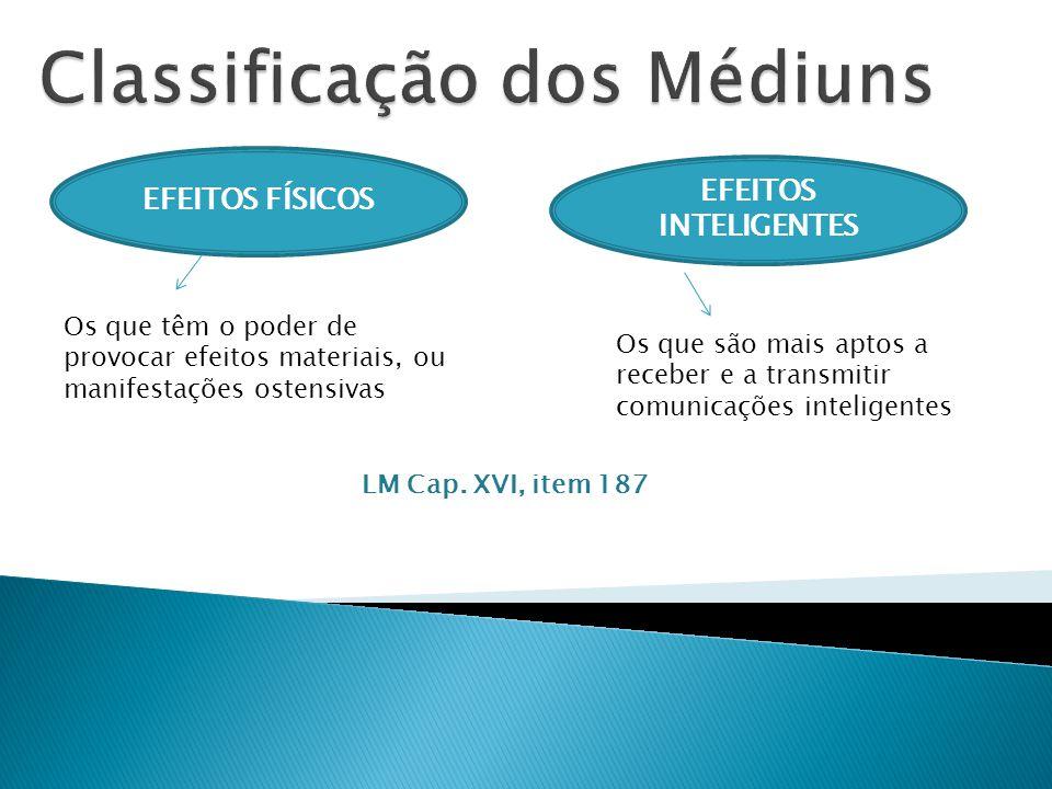 EFEITOS FÍSICOS EFEITOS INTELIGENTES Médiuns Auditivos Médiuns Falantes/Psicofônicos Médiuns Videntes Médiuns Sonambúlicos Médiuns Inspirados Médiuns de Pressentimentos Médiuns Psicográficos (*) Médiuns Curadores Médiuns Pneumatógrafos Médiuns de Trabalho c/ Ectoplasma Bicorporeidade/Desdobramento Transfiguração
