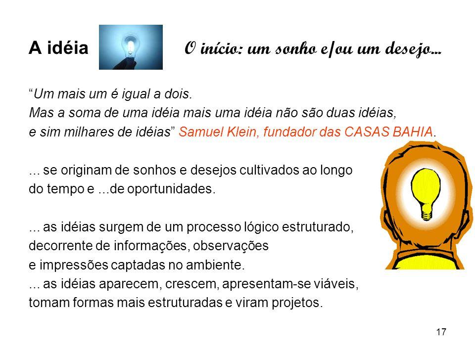 17 A idéia O início: um sonho e/ou um desejo... Um mais um é igual a dois. Mas a soma de uma idéia mais uma idéia não são duas idéias, e sim milhares