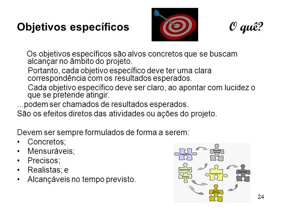 24 Objetivos específicos O quê? Os objetivos específicos são alvos concretos que se buscam alcançar no âmbito do projeto. Portanto, cada objetivo espe