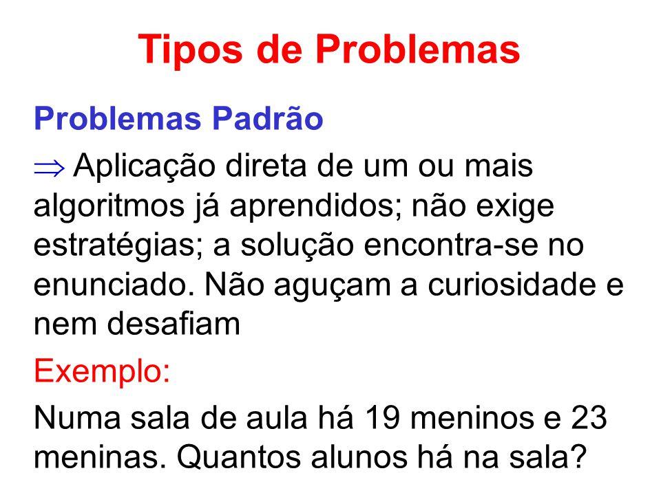 Tipos de Problemas Problemas Padrão Aplicação direta de um ou mais algoritmos já aprendidos; não exige estratégias; a solução encontra-se no enunciado.
