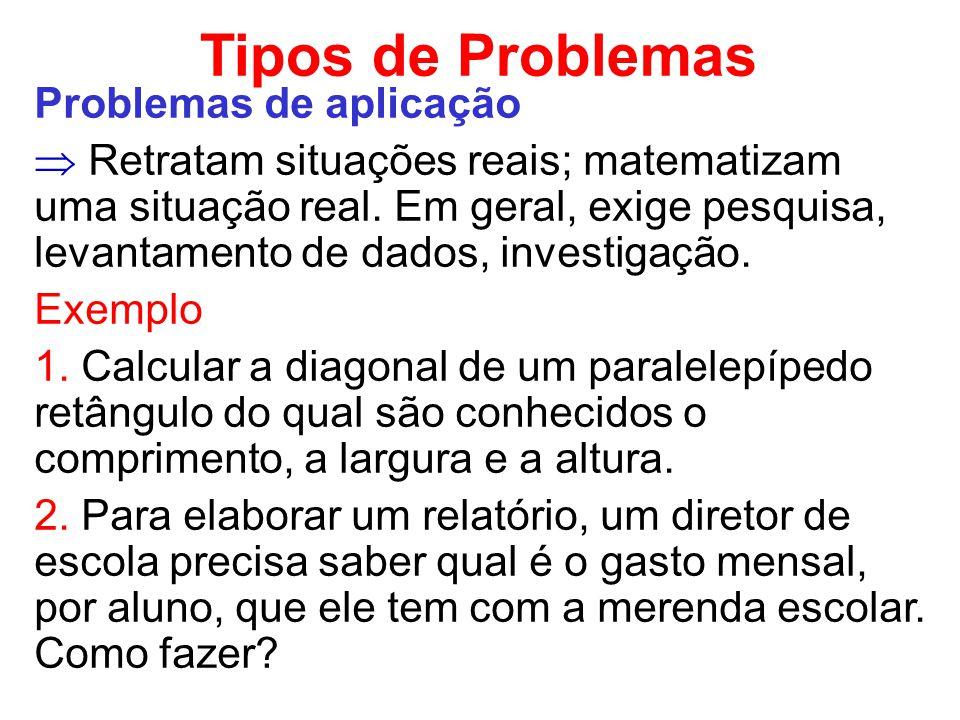 Tipos de Problemas Problemas de aplicação Retratam situações reais; matematizam uma situação real.
