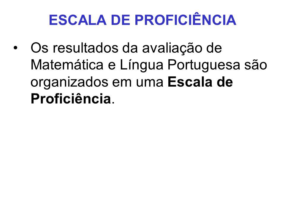 ESCALA DE PROFICIÊNCIA Os resultados da avaliação de Matemática e Língua Portuguesa são organizados em uma Escala de Proficiência.