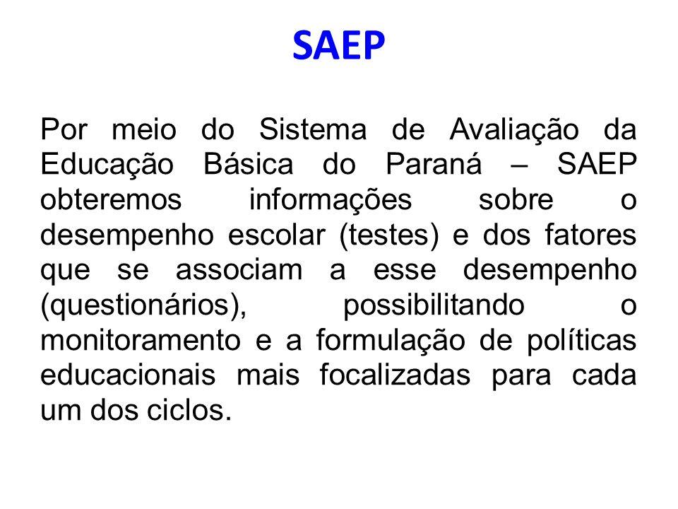 SAEP Por meio do Sistema de Avaliação da Educação Básica do Paraná – SAEP obteremos informações sobre o desempenho escolar (testes) e dos fatores que se associam a esse desempenho (questionários), possibilitando o monitoramento e a formulação de políticas educacionais mais focalizadas para cada um dos ciclos.