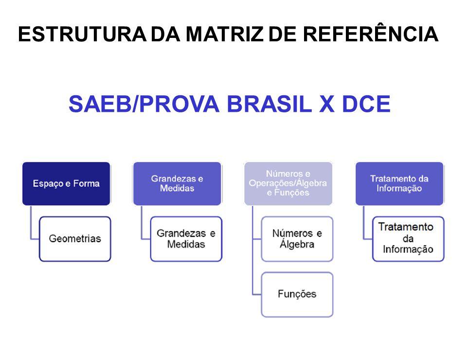 SAEB/PROVA BRASIL X DCE