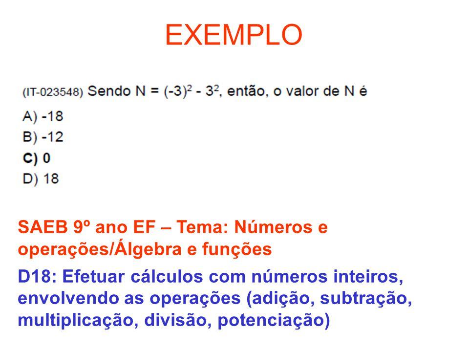 EXEMPLO SAEB 9º ano EF – Tema: Números e operações/Álgebra e funções D18: Efetuar cálculos com números inteiros, envolvendo as operações (adição, subtração, multiplicação, divisão, potenciação)