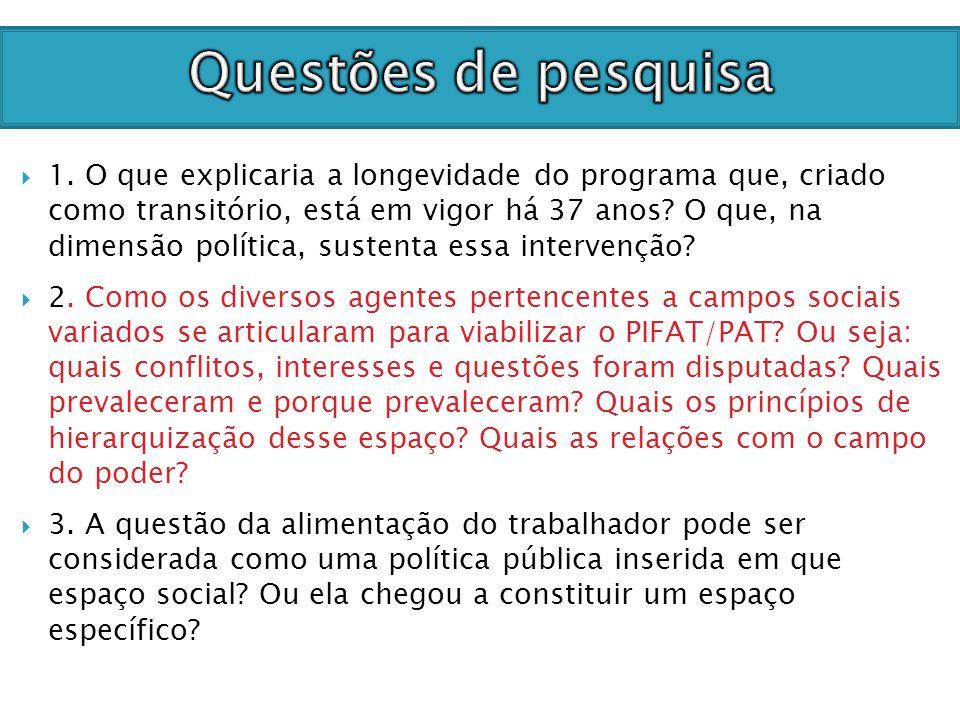 Analisar a sociogênese do Programa de Incentivo Fiscal à Alimentação do Trabalhador (PIFAT/PAT).