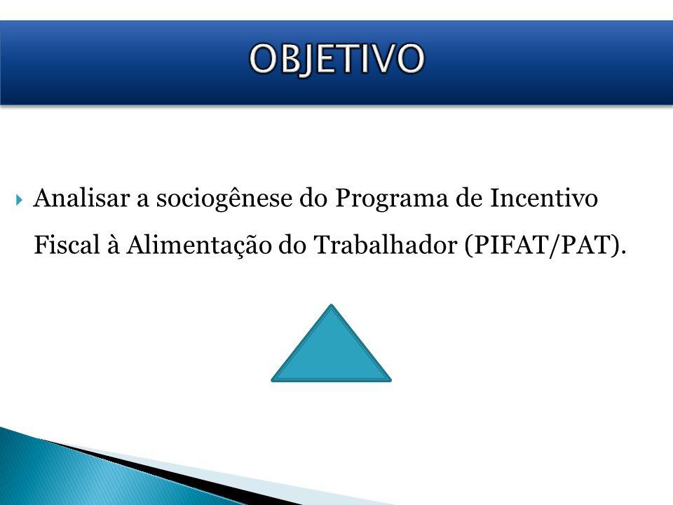 A Gênese do Programa de Incentivo Fiscal à Alimentação do Trabalhador – PIFAT/PAT JAMACY COSTA SOUZA http://www.repositorio.ufba.br/ri/handle/ri/11477