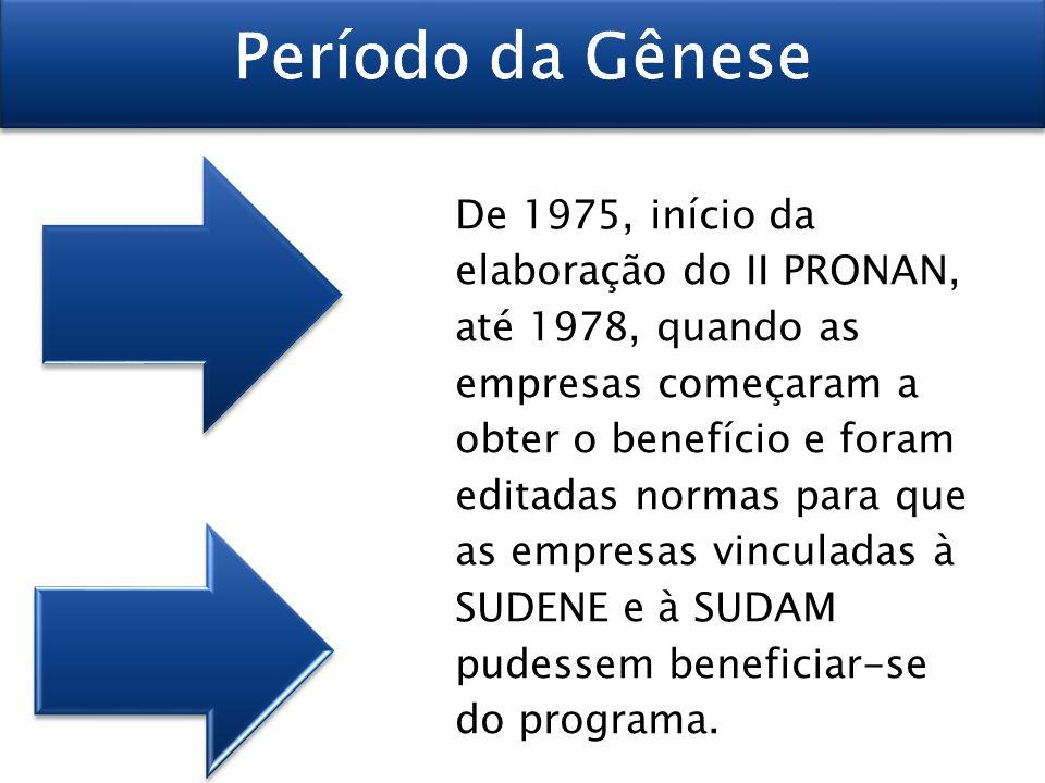 De 1975, início da elaboração do II PRONAN, até 1978, quando as empresas começaram a obter o benefício e foram editadas normas para que as empresas vinculadas à SUDENE e à SUDAM pudessem beneficiar-se do programa.