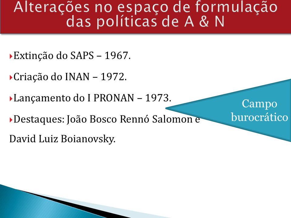 Extinção do SAPS – 1967. Criação do INAN – 1972. Lançamento do I PRONAN – 1973. Destaques: João Bosco Rennó Salomon e David Luiz Boianovsky. Campo bur