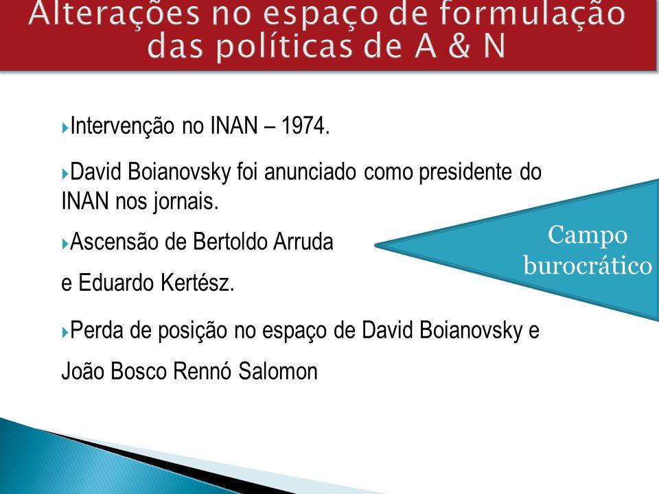 Intervenção no INAN – 1974. David Boianovsky foi anunciado como presidente do INAN nos jornais. Ascensão de Bertoldo Arruda e Eduardo Kertész. Perda d