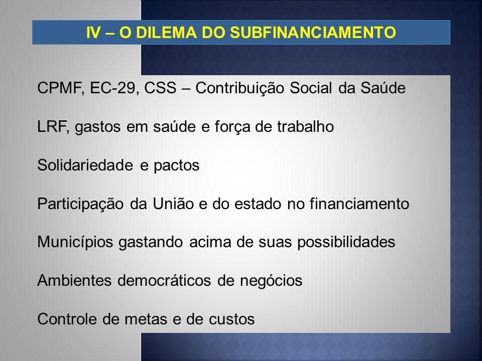 IV – O DILEMA DO SUBFINANCIAMENTO CPMF, EC-29, CSS – Contribuição Social da Saúde LRF, gastos em saúde e força de trabalho Solidariedade e pactos Part