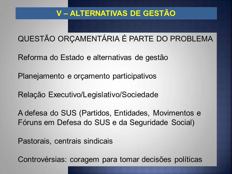 V – ALTERNATIVAS DE GESTÃO QUESTÃO ORÇAMENTÁRIA É PARTE DO PROBLEMA Reforma do Estado e alternativas de gestão Planejamento e orçamento participativos