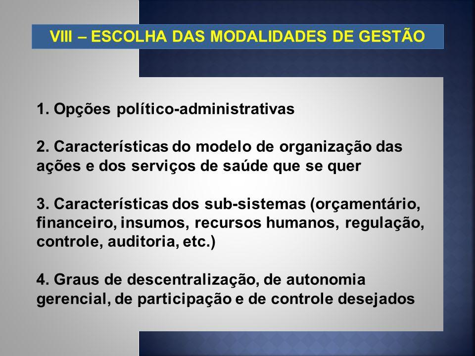 VIII – ESCOLHA DAS MODALIDADES DE GESTÃO 1. Opções político-administrativas 2. Características do modelo de organização das ações e dos serviços de sa