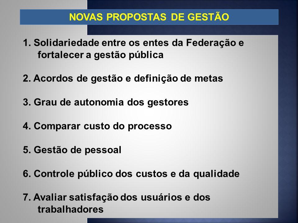 NOVAS PROPOSTAS DE GESTÃO 1. Solidariedade entre os entes da Federação e fortalecer a gestão pública 2. Acordos de gestão e definição de metas 3. Grau