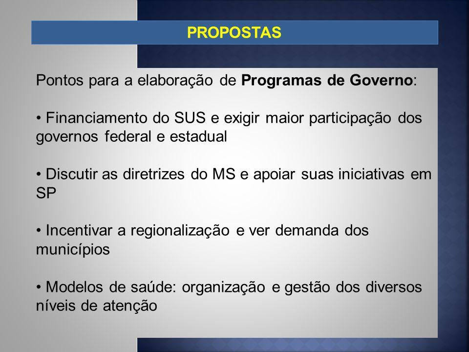 PROPOSTAS Pontos para a elaboração de Programas de Governo: Financiamento do SUS e exigir maior participação dos governos federal e estadual Discutir