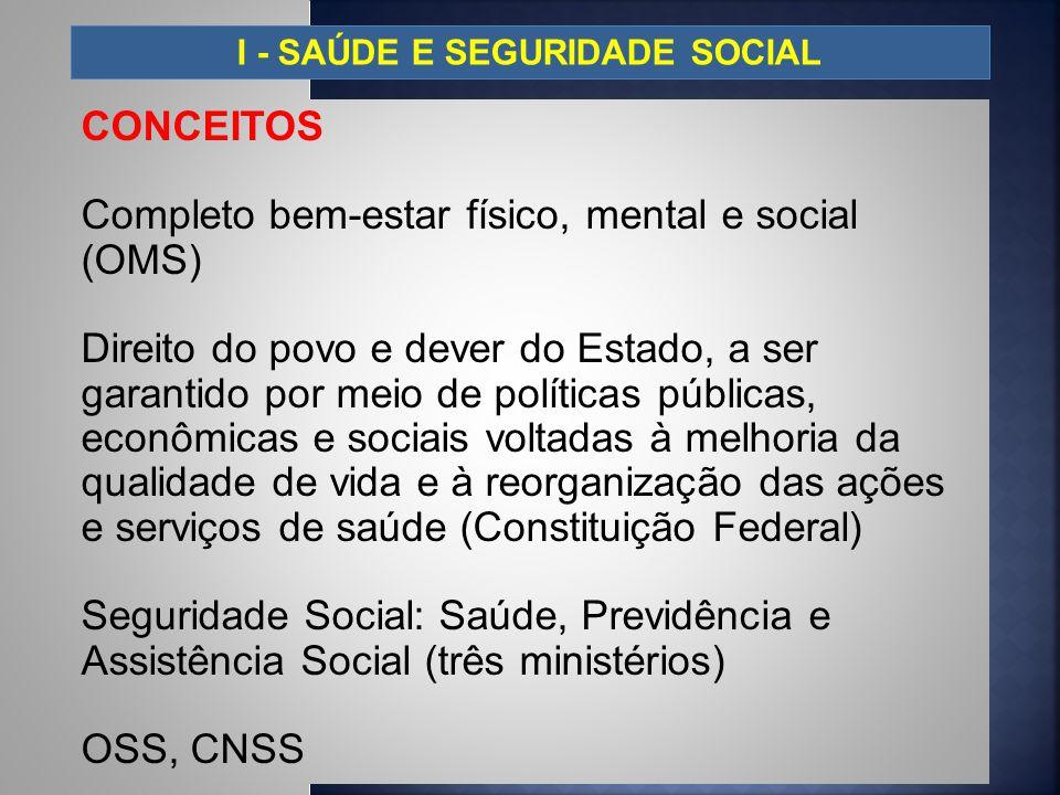 I - SAÚDE E SEGURIDADE SOCIAL CONCEITOS Completo bem-estar físico, mental e social (OMS) Direito do povo e dever do Estado, a ser garantido por meio d