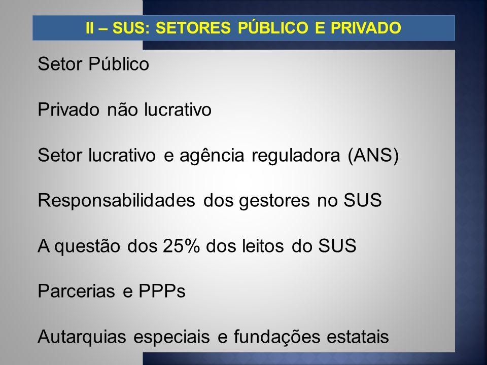II – SUS: SETORES PÚBLICO E PRIVADO Setor Público Privado não lucrativo Setor lucrativo e agência reguladora (ANS) Responsabilidades dos gestores no S