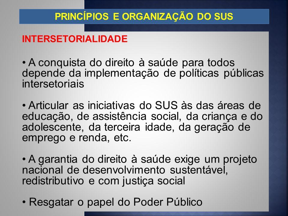 PRINCÍPIOS E ORGANIZAÇÃO DO SUS INTERSETORIALIDADE A conquista do direito à saúde para todos depende da implementação de políticas públicas intersetor