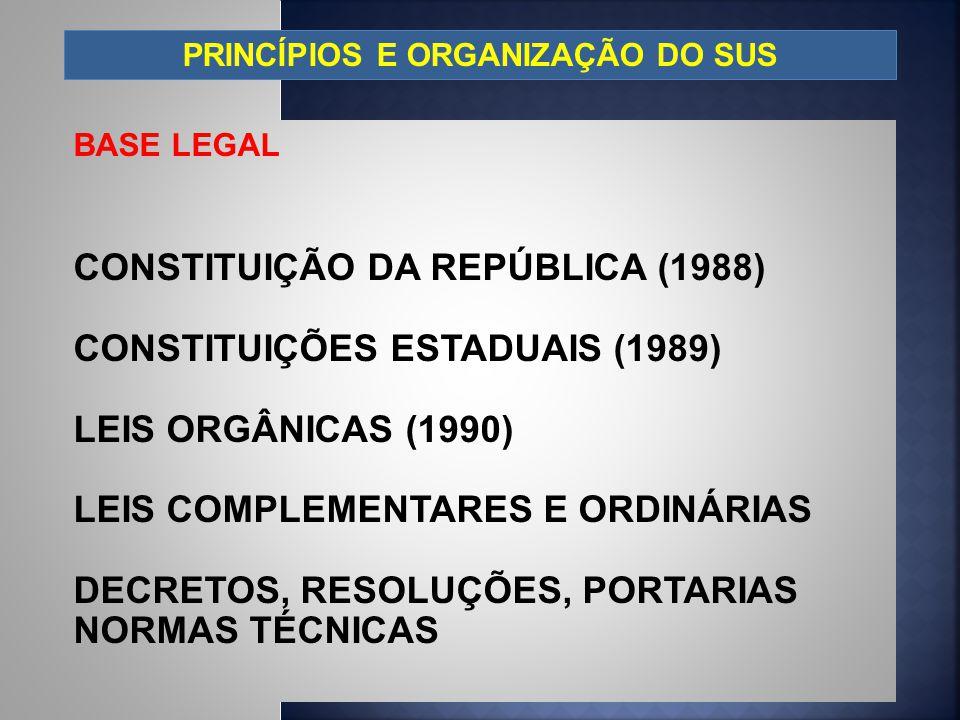 PRINCÍPIOS E ORGANIZAÇÃO DO SUS BASE LEGAL CONSTITUIÇÃO DA REPÚBLICA (1988) CONSTITUIÇÕES ESTADUAIS (1989) LEIS ORGÂNICAS (1990) LEIS COMPLEMENTARES E