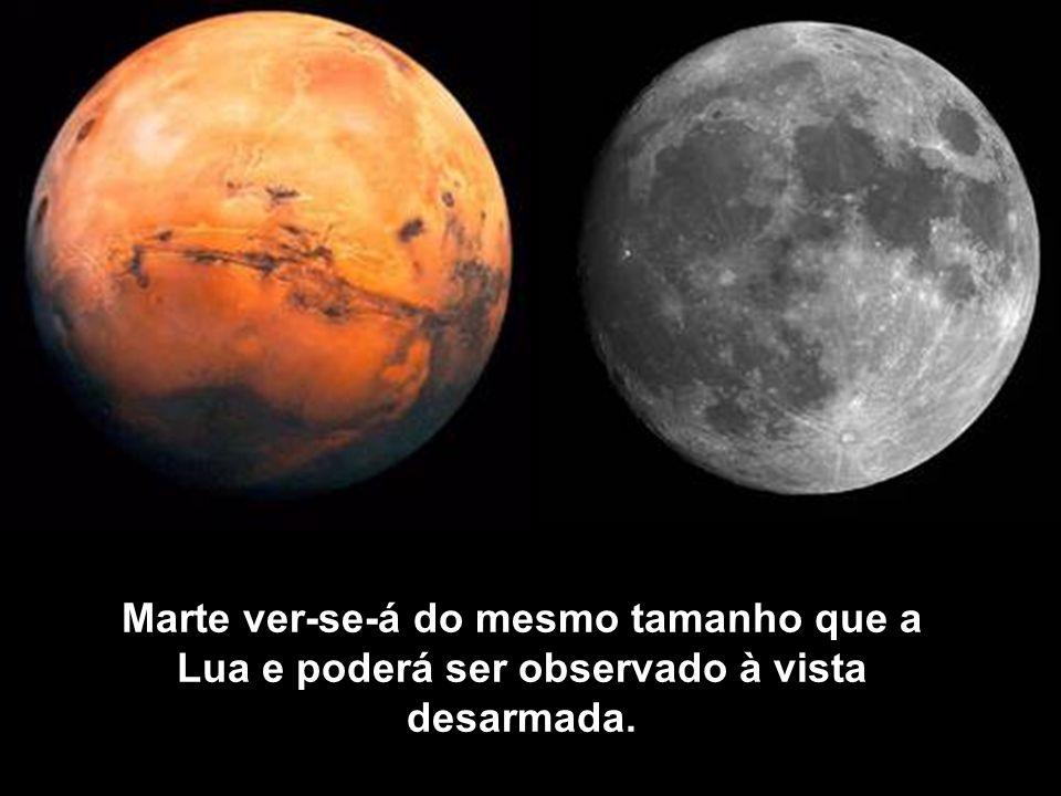 A próxima vez que Marte estará tão perto da Terra, será no ano 2287. Isto é devido à gravidade de Júpiter que afectará a órbita de Marte. Os astrónomo