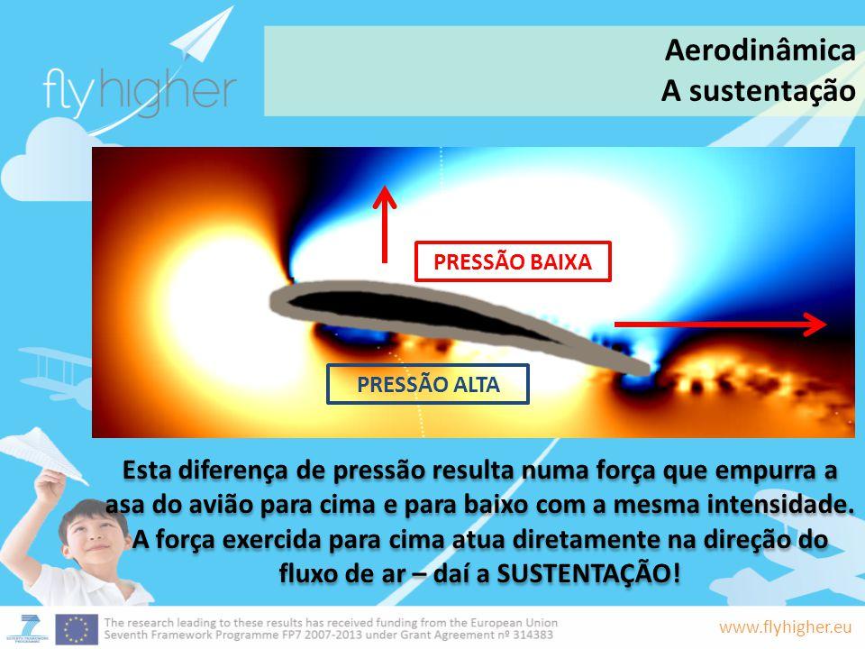www.flyhigher.eu Esta diferença de pressão resulta numa força que empurra a asa do avião para cima e para baixo com a mesma intensidade. A força exerc