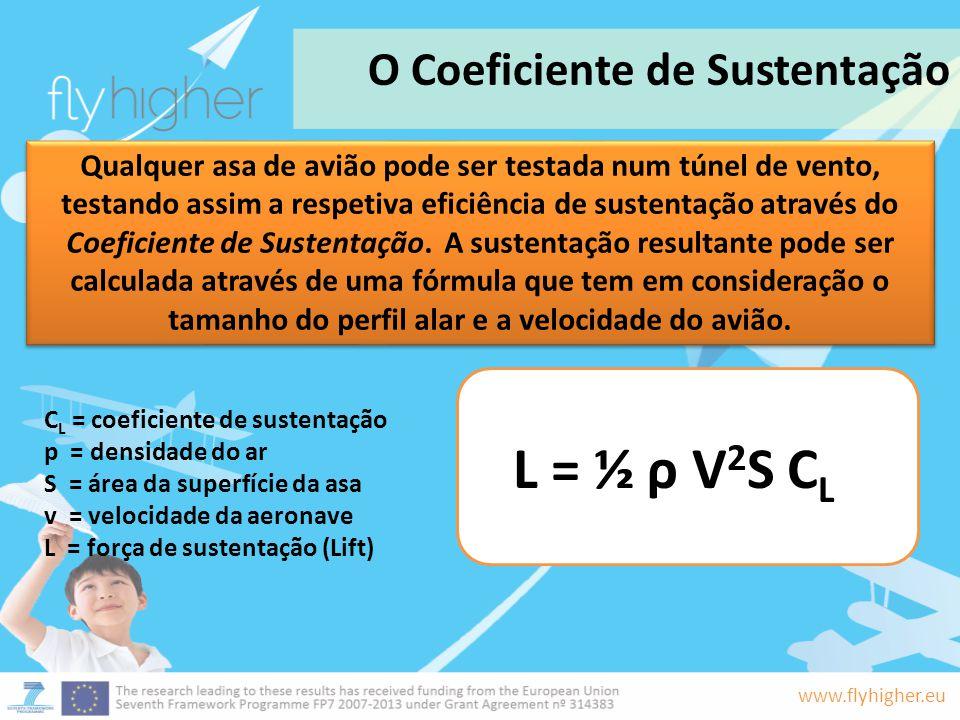 www.flyhigher.eu Qualquer asa de avião pode ser testada num túnel de vento, testando assim a respetiva eficiência de sustentação através do Coeficient