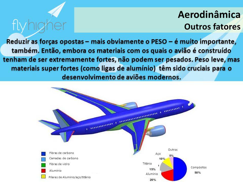 www.flyhigher.eu Reduzir as forças opostas – mais obviamente o PESO – é muito importante, também. Então, embora os materiais com os quais o avião é co
