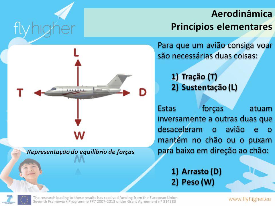 www.flyhigher.eu Para que um avião consiga voar são necessárias duas coisas: 1)Tração (T) 2)Sustentação (L) Estas forças atuam inversamente a outras d