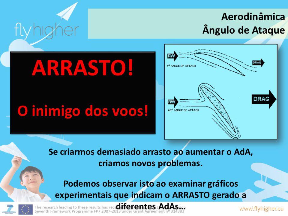 www.flyhigher.eu ARRASTO! O inimigo dos voos! ARRASTO! O inimigo dos voos! Se criarmos demasiado arrasto ao aumentar o AdA, criamos novos problemas. P