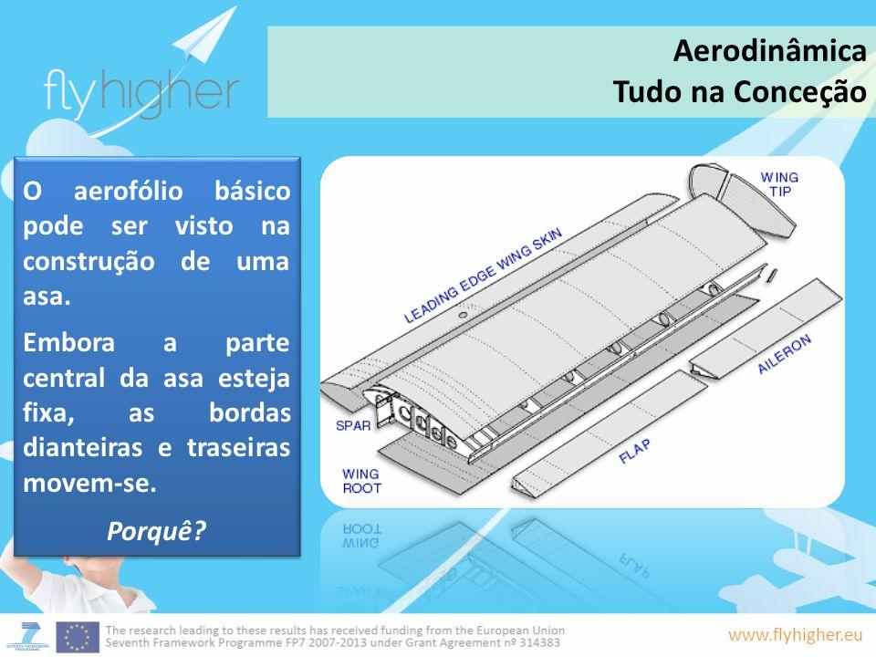 www.flyhigher.eu O aerofólio básico pode ser visto na construção de uma asa. Embora a parte central da asa esteja fixa, as bordas dianteiras e traseir
